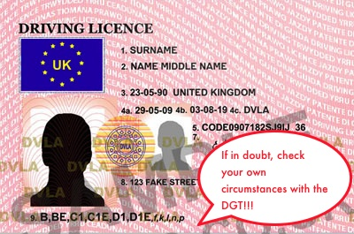 The Validity of your EU Driving Licence in Spain