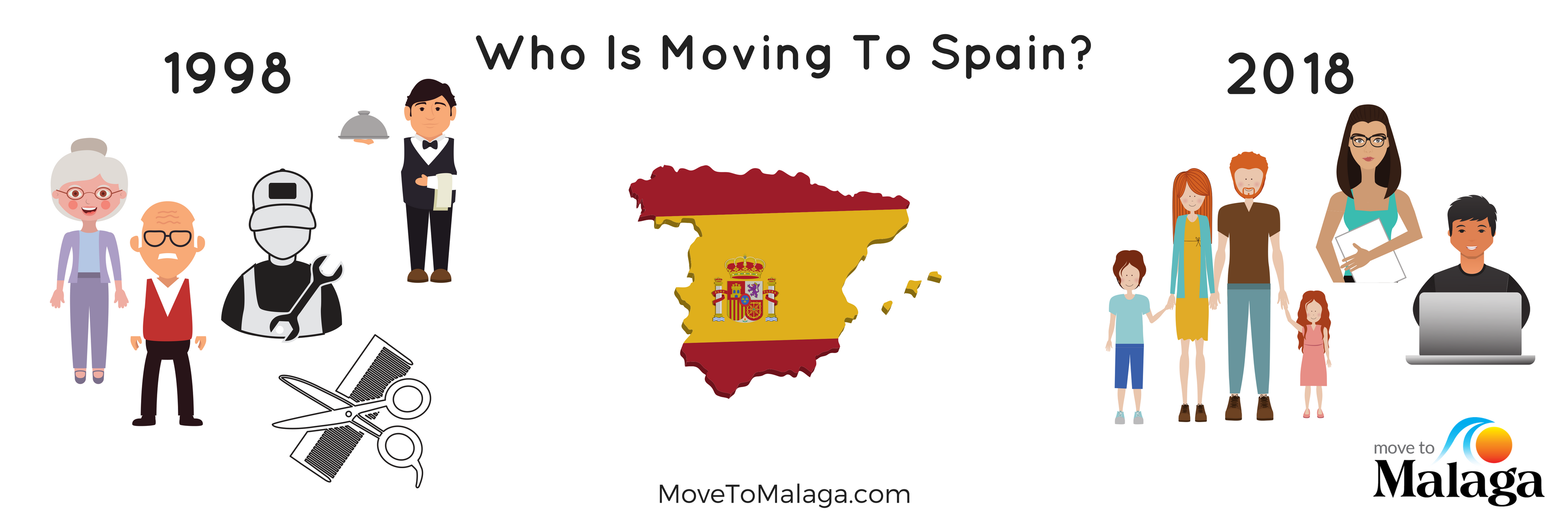 Who Is Moving To Spain in 2018? Bring On Location Independent Living!